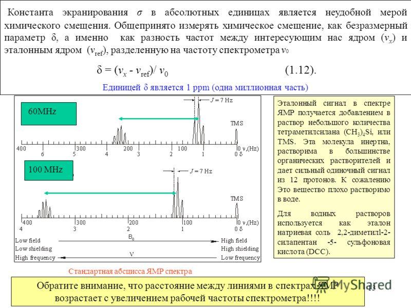 13 Константа экранирования σ в абсолютных единицах является неудобной мерой химического смещения. Общепринято измерять химическое смещение, как безразмерный параметр δ, а именно как разность частот между интересующим нас ядром (ν x ) и эталонным ядро