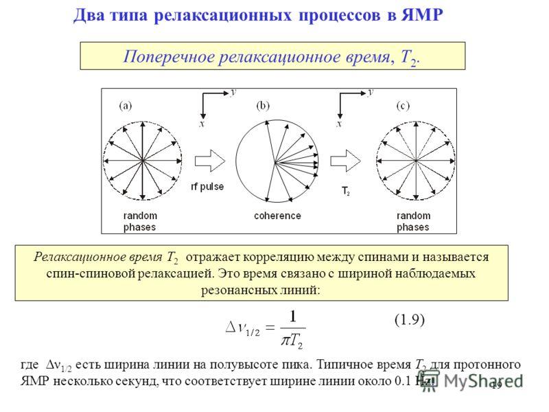 19 Два типа релаксационных процессов в ЯМР где Δν 1/2 есть ширина линии на полувысоте пика. Типичное время T 2 для протонного ЯМР несколько секунд, что соответствует ширине линии около 0.1 Hz. Поперечное релаксационное время, Т 2. Релаксационное врем