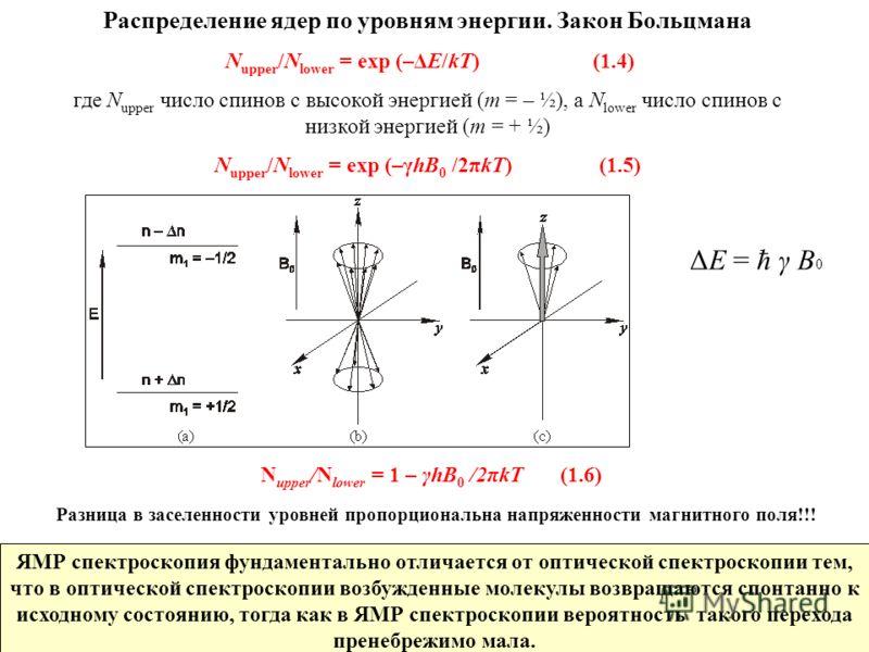 6 Распределение ядер по уровням энергии. Закон Больцмана N upper /N lower = exp (–ΔE/kT) (1.4) где N upper число спинов с высокой энергией (m = – ½), а N lower число спинов с низкой энергией (m = + ½) N upper /N lower = exp (–γhB 0 /2πkT) (1.5) N upp