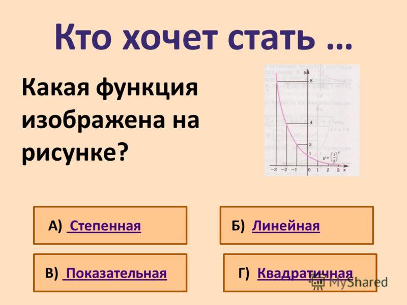 Кто хочет стать … Какая функция изображена на рисунке? А) Степенная Степенная В) Показательная Показательная Б) ЛинейнаяЛинейная Г) КвадратичнаяКвадратичная