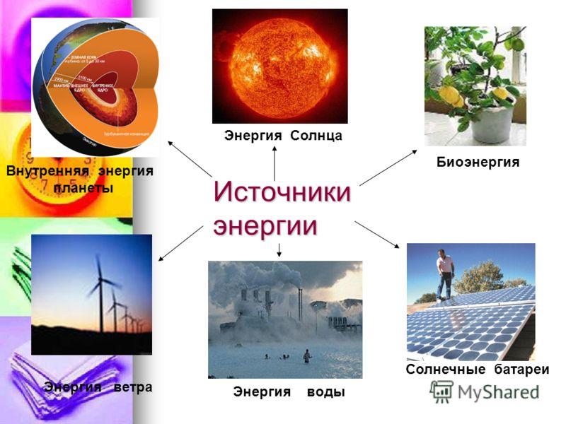 Внутренняя энергия планеты Источники энергии Энергия Солнца Энергия ветра Биоэнергия Солнечные батареи Энергия воды