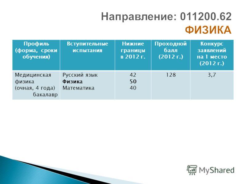 Профиль (форма, сроки обучения) Вступительные испытания Нижние границы в 2012 г. Проходной балл (2012 г.) Конкурс заявлений на 1 место (2012 г.) Медицинская физика (очная, 4 года) бакалавр Русский язык Физика Математика 42 50 40 1283,73,7