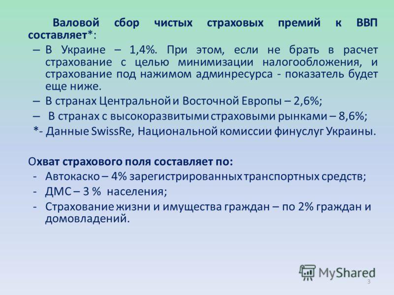 Валовой сбор чистых страховых премий к ВВП составляет*: – В Украине – 1,4%. При этом, если не брать в расчет страхование с целью минимизации налогообложения, и страхование под нажимом админресурса - показатель будет еще ниже. – В странах Центральной