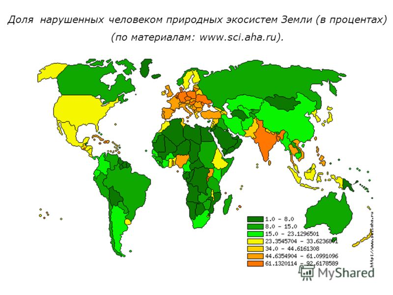 Доля нарушенных человеком природных экосистем Земли (в процентах) (по материалам: www.sci.aha.ru).