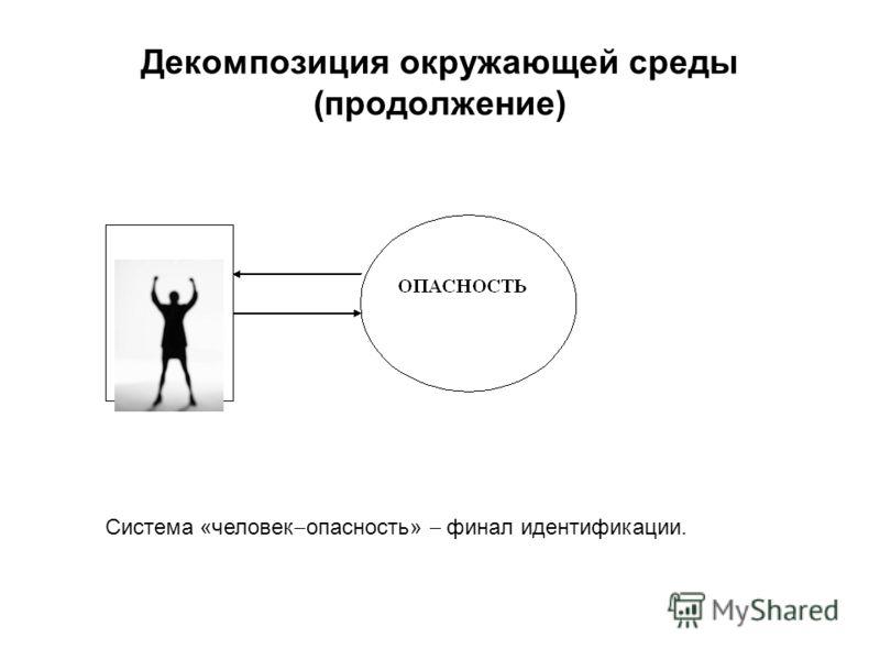 Система «человек опасность» финал идентификации.