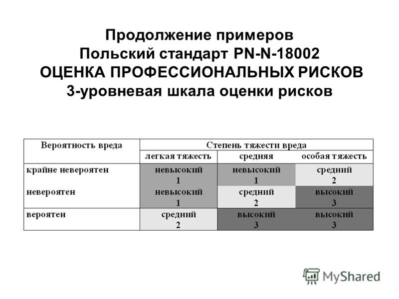Продолжение примеров Польский стандарт РN-N-18002 ОЦЕНКА ПРОФЕССИОНАЛЬНЫХ РИСКОВ 3-уровневая шкала оценки рисков