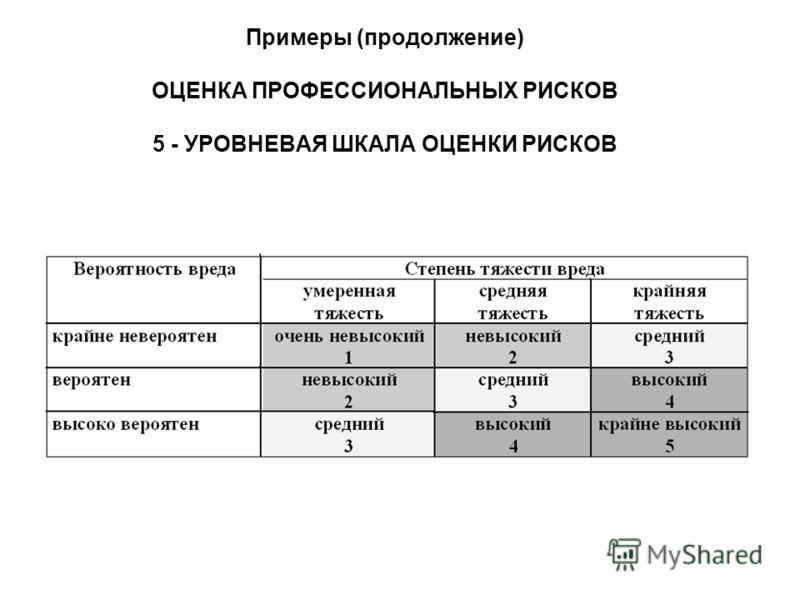 Примеры (продолжение) ОЦЕНКА ПРОФЕССИОНАЛЬНЫХ РИСКОВ 5 - УРОВНЕВАЯ ШКАЛА ОЦЕНКИ РИСКОВ