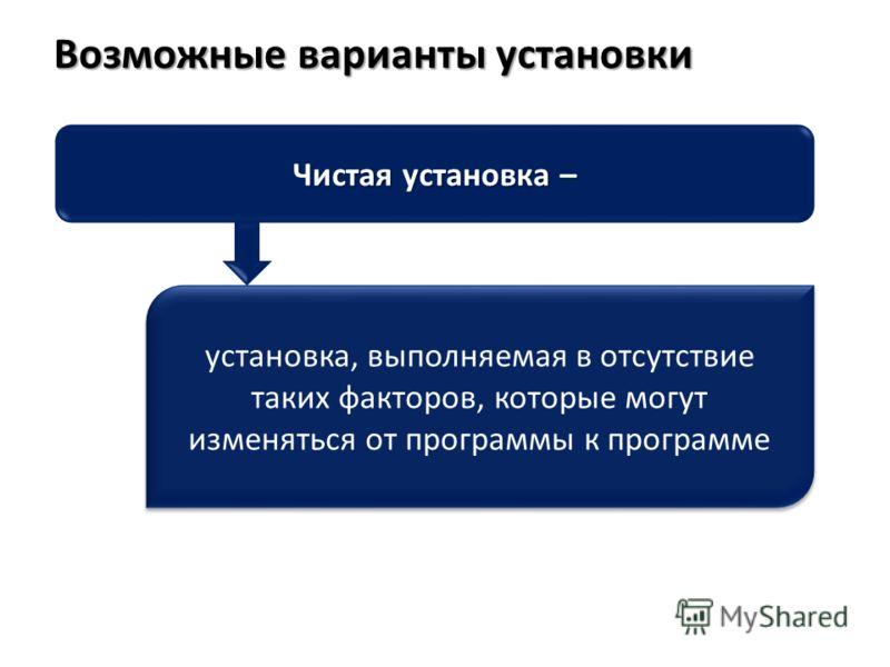 Возможные варианты установки Чистая установка – установка, выполняемая в отсутствие таких факторов, которые могут изменяться от программы к программе