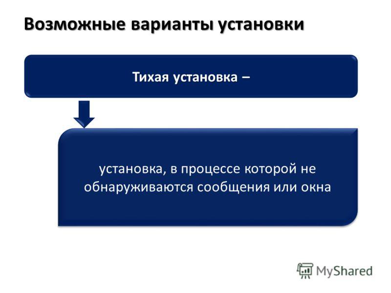 Возможные варианты установки Тихая установка – установка, в процессе которой не обнаруживаются сообщения или окна