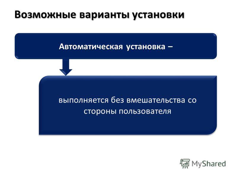 Возможные варианты установки Автоматическая установка – выполняется без вмешательства со стороны пользователя