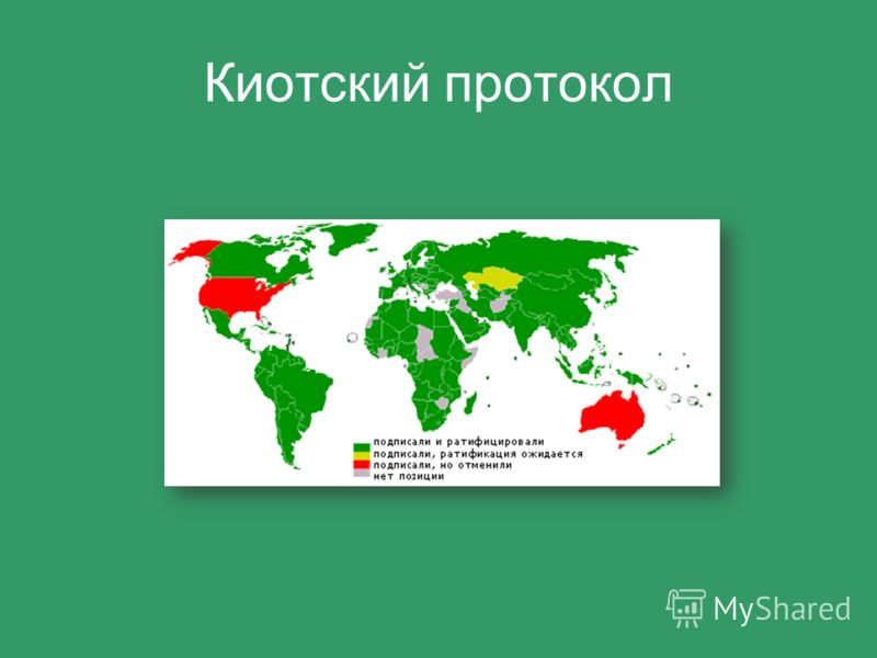 Киотский протокол