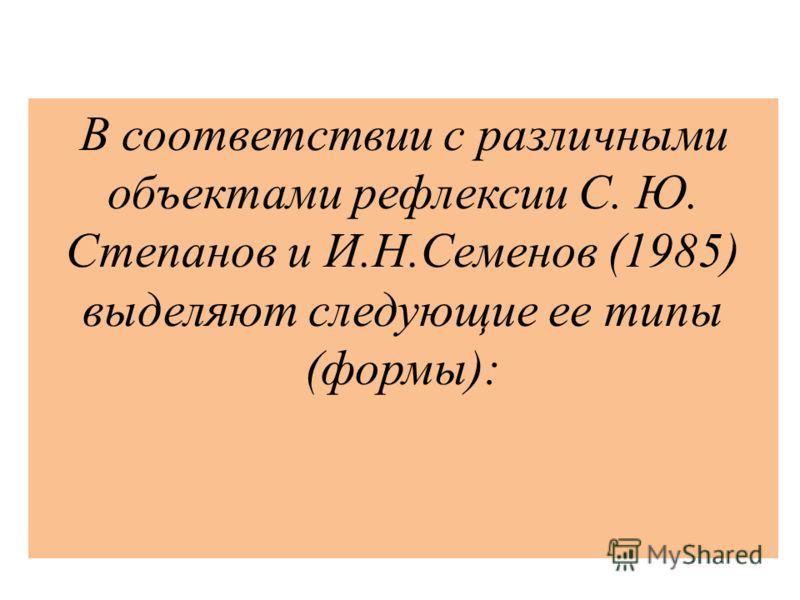 В соответствии с различными объектами рефлексии С. Ю. Степанов и И.Н.Семенов (1985) выделяют следующие ее типы (формы):