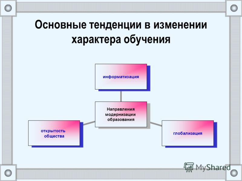 Основные тенденции в изменении характера обучения Направления модернизации образования информатизацияглобализация открытость общества