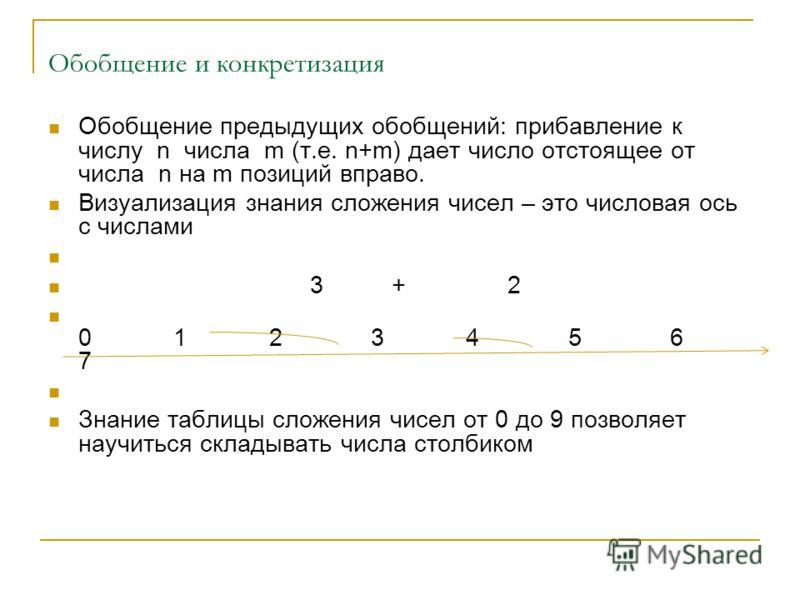 Обобщение и конкретизация Обобщение предыдущих обобщений: прибавление к числу n числа m (т.е. n+m) дает число отстоящее от числа n на m позиций вправо. Визуализация знания сложения чисел – это числовая ось с числами 3 + 2 0 1 2 3 4 5 6 7 Знание табли
