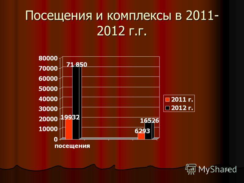 16 Посещения и комплексы в 2011- 2012 г.г.