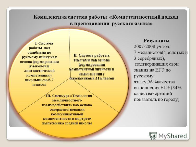 Комплексная система работы «Компетентностный подход в преподавании русского языка» Результаты 2007-2008 уч.год: 7 медалистов(4 золотых и 3 серебряных), подтвердивших свои знания на ЕГЭ по русскому языку;56%качества выполнения ЕГЭ (34% качества- средн