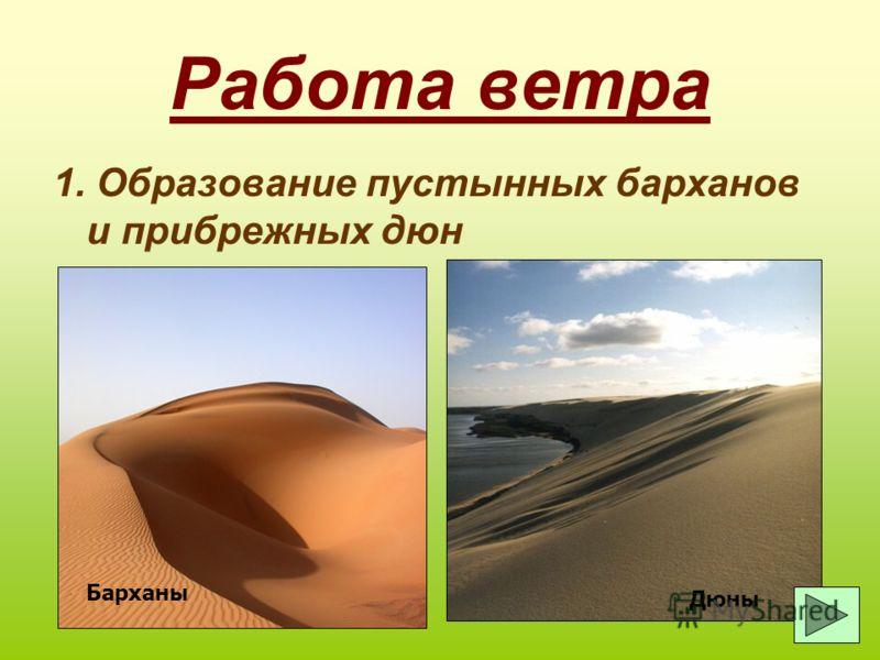 Работа ветра 1. Образование пустынных барханов и прибрежных дюн Барханы Дюны