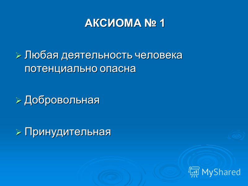 АКСИОМА 1 Любая деятельность человека потенциально опасна Любая деятельность человека потенциально опасна Добровольная Добровольная Принудительная Принудительная