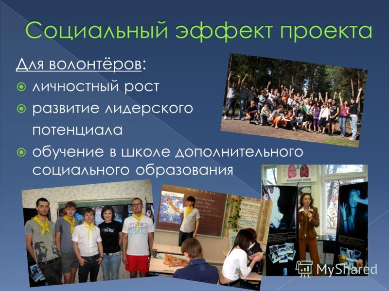 Для волонтёров: личностный рост развитие лидерского потенциала обучение в школе дополнительного социального образования