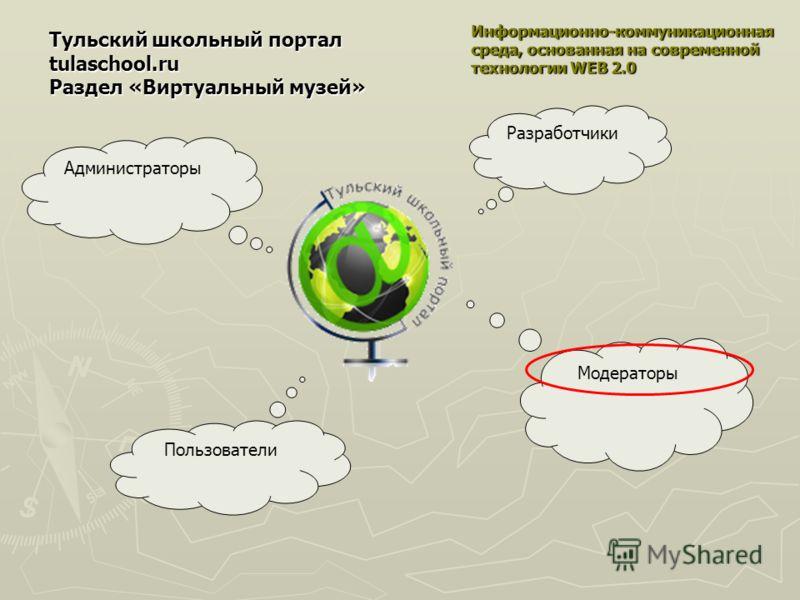 Тульский школьный портал tulaschool.ru Раздел «Виртуальный музей» Разработчики Администраторы Пользователи Модераторы Информационно-коммуникационная среда, основанная на современной технологии WEB 2.0