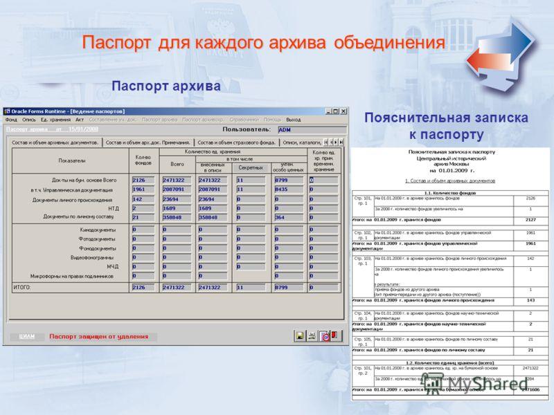 Паспорт для каждого архива объединения Паспорт архива Пояснительная записка к паспорту