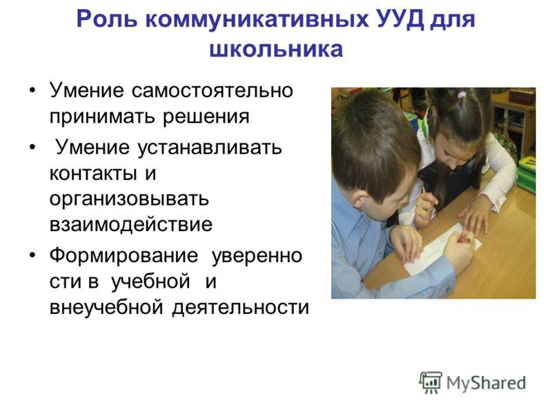 Роль коммуникативных УУД для школьника Умение самостоятельно принимать решения Умение устанавливать контакты и организовывать взаимодействие Формирование уверенно сти в учебной и внеучебной деятельности