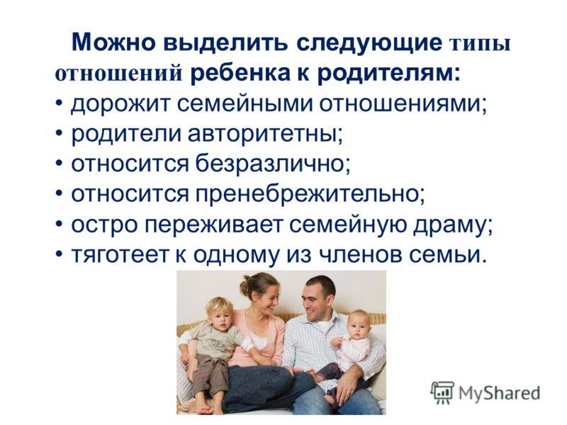 Можно выделить следующие типы отношений ребенка к родителям: дорожит семейными отношениями; родители авторитетны; относится безразлично; относится пренебрежительно; остро переживает семейную драму; тяготеет к одному из членов семьи.