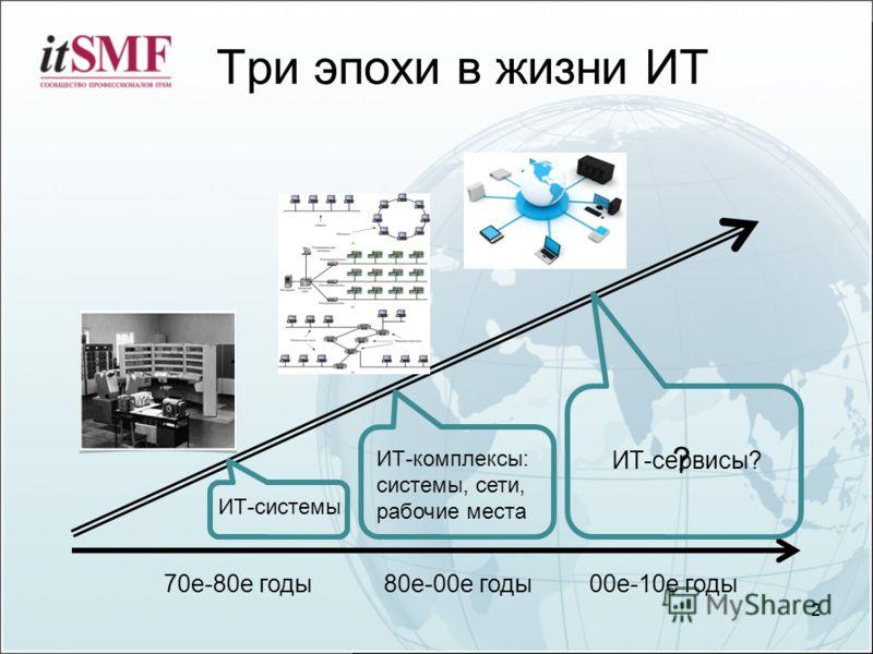 Три эпохи в жизни ИТ 2 ИТ-системы 70е-80е годы ИТ-комплексы: системы, сети, рабочие места ? 80е-00е годы00е-10е годы ИТ-сервисы?
