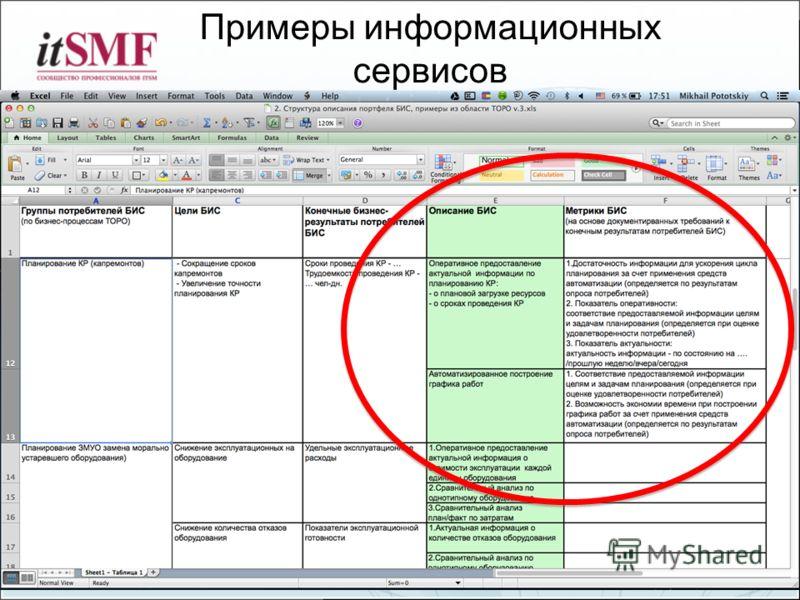 Примеры информационных сервисов 8