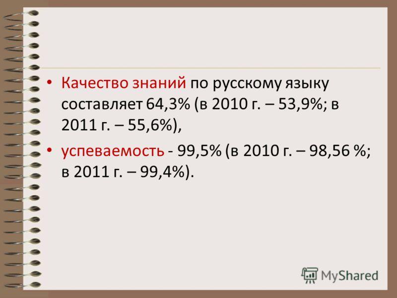 Качество знаний по русскому языку составляет 64,3% (в 2010 г. – 53,9%; в 2011 г. – 55,6%), успеваемость - 99,5% (в 2010 г. – 98,56 %; в 2011 г. – 99,4%).
