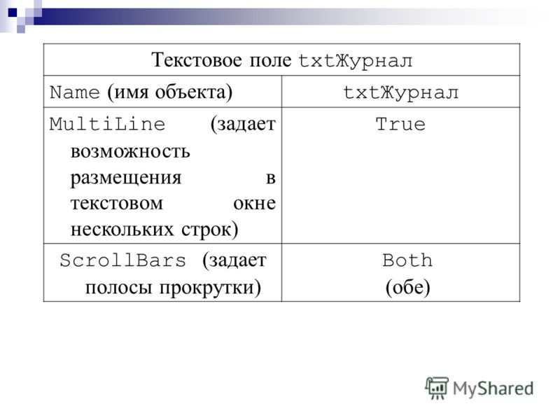 Текстовое поле txtЖурнал Name (имя объекта) txtЖурнал MultiLine (задает возможность размещения в текстовом окне нескольких строк) True ScrollBars (задает полосы прокрутки) Both (обе)