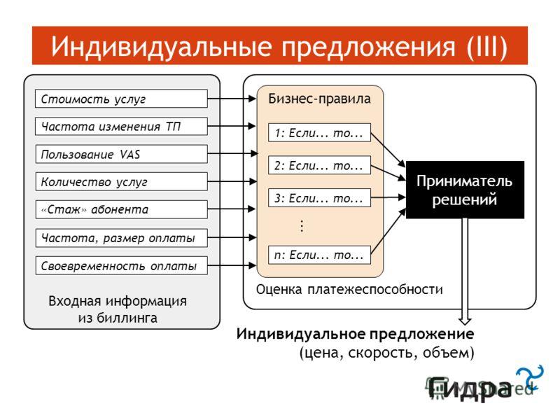 Индивидуальные предложения (III) Оценка платежеспособности Входная информация из биллинга 1: Если... то... 2: Если... то... n: Если... то... Приниматель решений Бизнес-правила... Индивидуальное предложение (цена, скорость, объем) 3: Если... то... Сто
