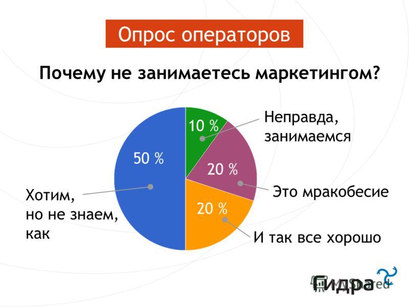 Почему не занимаетесь маркетингом? Опрос операторов 50 % 10 % 20 % Хотим, но не знаем, как Неправда, занимаемся Это мракобесие И так все хорошо