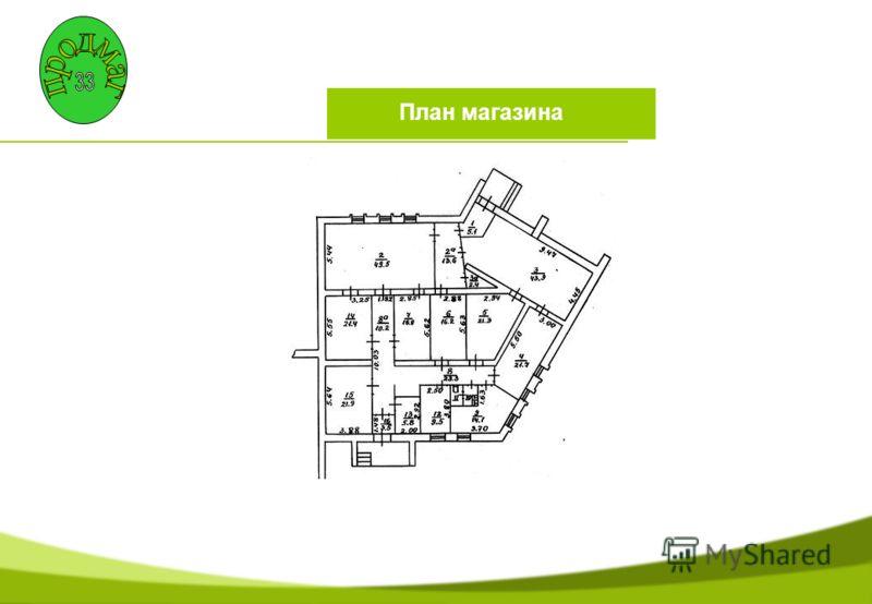 План магазина