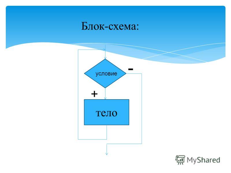 Блок-схема: тело + - условие