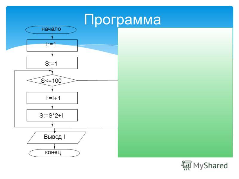 Программа начало конец I:=1 S:=1 S