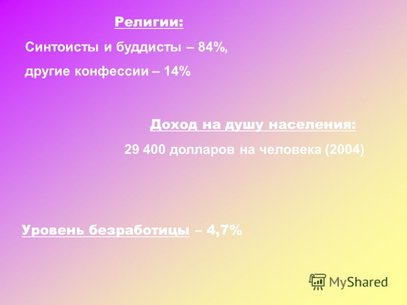 Религии: Синтоисты и буддисты – 84%, другие конфессии – 14% Доход на душу населения: 29 400 долларов на человека (2004) Уровень безработицы – 4,7%