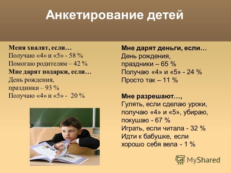 Анкетирование детей Меня хвалят, если… Получаю «4» и «5» - 58 % Помогаю родителям – 42 % Мне дарят подарки, если… День рождения, праздники – 93 % Получаю «4» и «5» - 20 % Мне дарят деньги, если… День рождения, праздники – 65 % Получаю «4» и «5» - 24