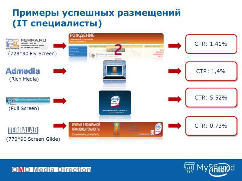 (Full Screen) (Rich Media) (770*90 Screen Glide) CTR: 1,4% CTR: 5.52% CTR: 0.73% CTR: 1.41% (728*90 Fly Screen) Примеры успешных размещений (IT специалисты)