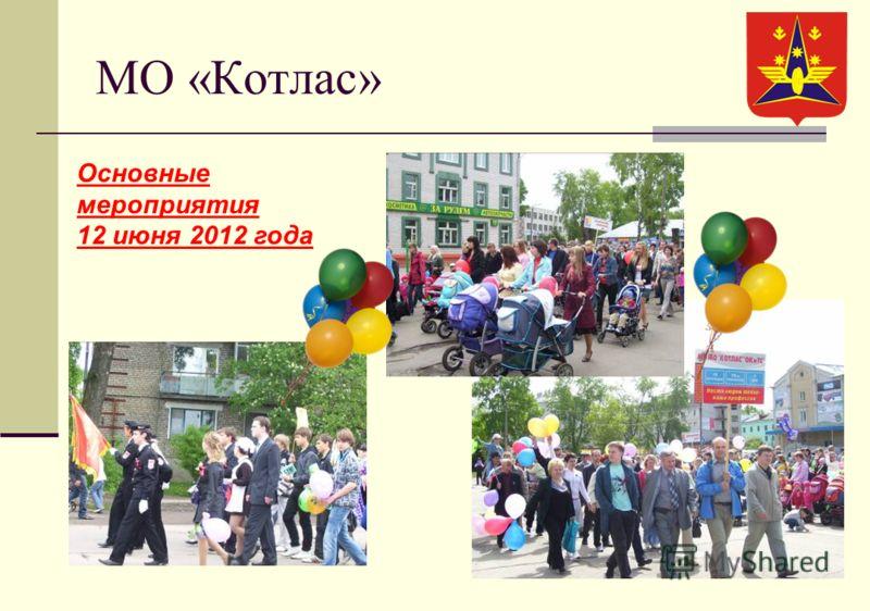 МО «Котлас» Основные мероприятия 12 июня 2012 года