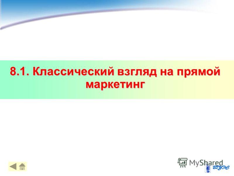 8.1. Классический взгляд на прямой маркетинг 44