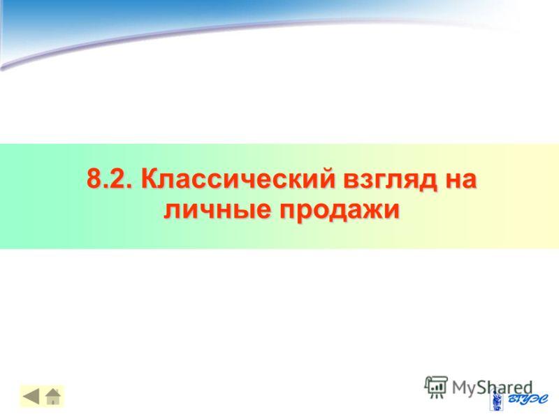 8.2. Классический взгляд на личные продажи 77
