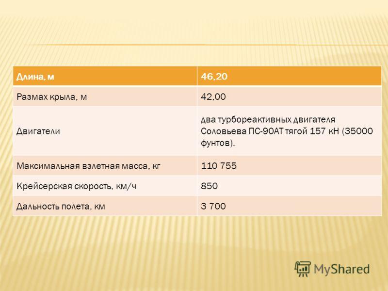 Длина, м46,20 Размах крыла, м42,00 Двигатели два турбореактивных двигателя Соловьева ПС-90АТ тягой 157 кН (35000 фунтов). Максимальная взлетная масса, кг110 755 Крейсерская скорость, км/ч850 Дальность полета, км3 700
