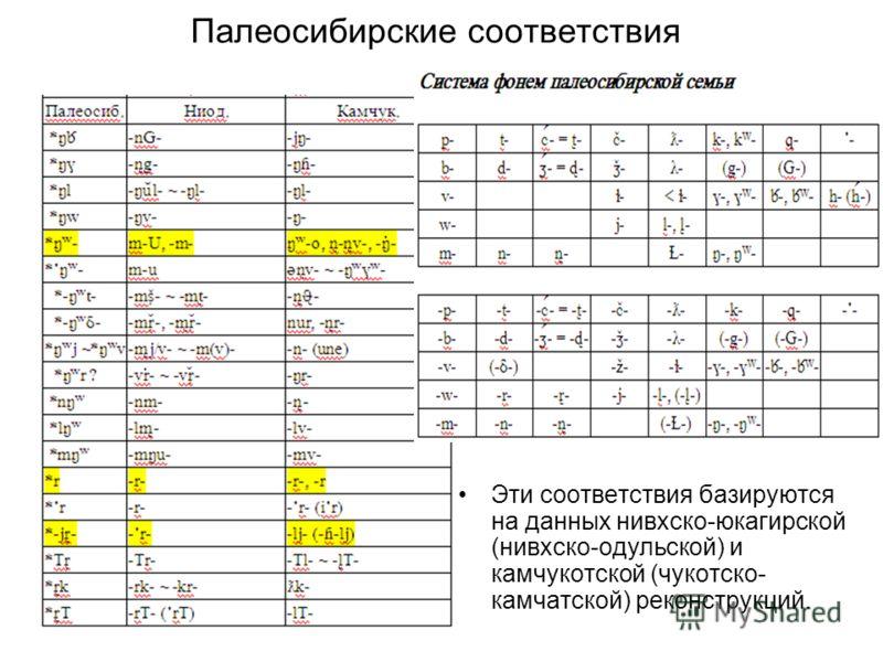 Эти соответствия базируются на данных нивхско-юкагирской (нивхско-одульской) и камчукотской (чукотско- камчатской) реконструкций.