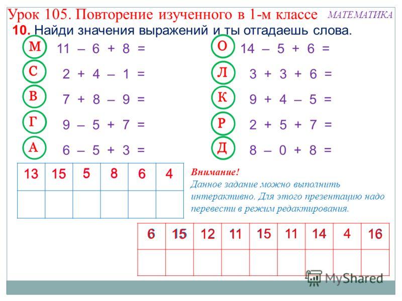10. Найди значения выражений и ты отгадаешь слова. 11 – 6 + 8 = 2 + 4 – 1 = 7 + 8 – 9 = 9 – 5 + 7 = 6 – 5 + 3 = 14 – 5 + 6 = 3 + 3 + 6 = 9 + 4 – 5 = 2 + 5 + 7 = 8 – 0 + 8 = 13155864 6 1211151114416 Внимание! Данное задание можно выполнить интерактивн