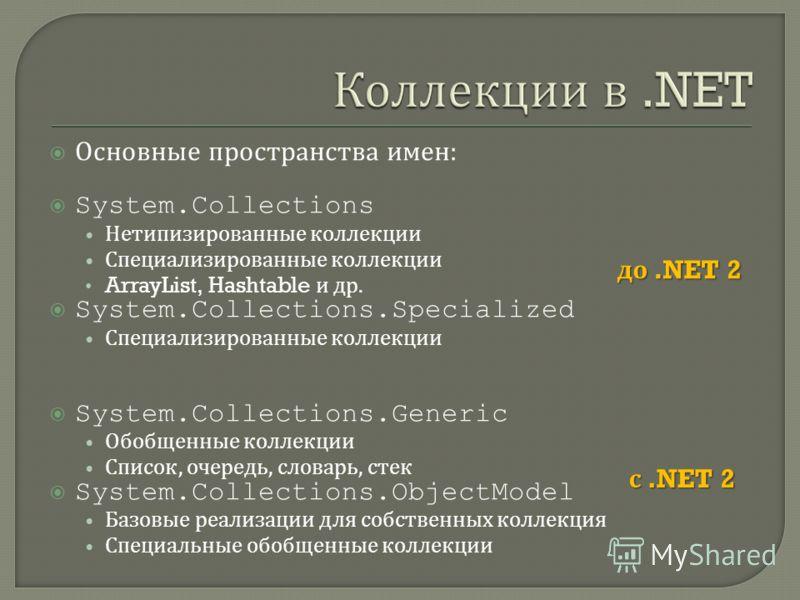 Основные пространства имен : System.Collections Нетипизированные коллекции Специализированные коллекции ArrayList, Hashtable и др. System.Collections.Specialized Специализированные коллекции System.Collections.Generic Обобщенные коллекции Список, оче