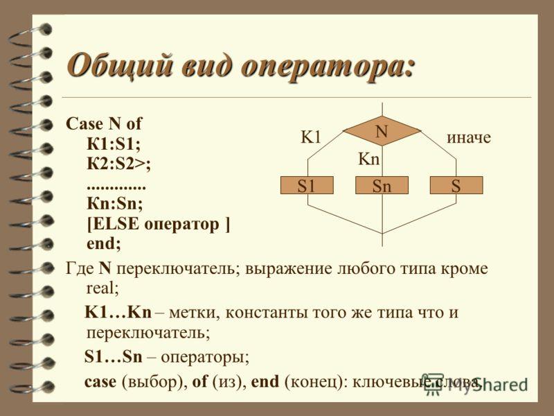 Общий вид оператора: Case N of К1:S1; К2:S2>;............. Кn:Sn; [ELSE оператор ] end; Где N переключатель; выражение любого типа кроме real; K1…Kn – метки, константы того же типа что и переключатель; S1…Sn – операторы; case (выбор), of (из), end (к