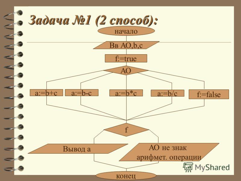 Задача 1 (2 способ): АО не знак арифмет. операции начало Вв АО,b,c АО a:=b+ca:=b-c a:=b*c a:=b/c f:=true f:=false f Вывод a конец