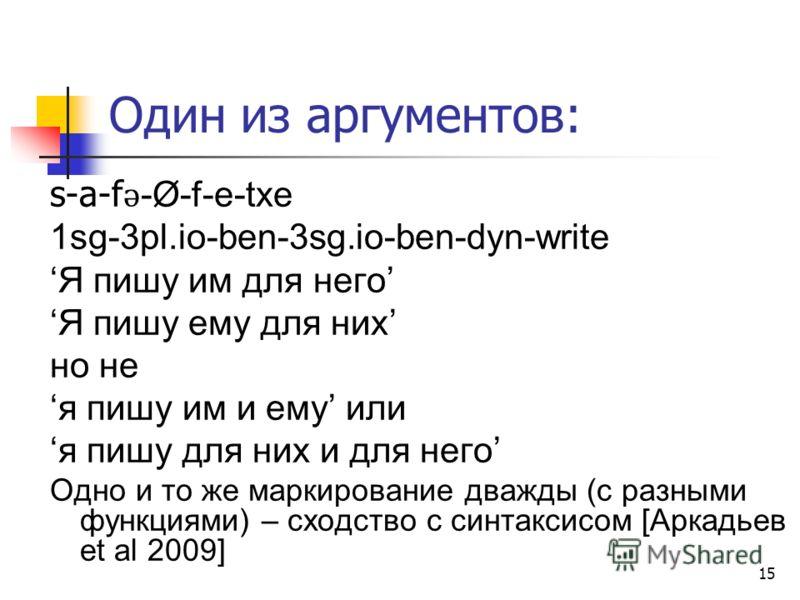 15 Один из аргументов: s-a-f ǝ -Ø-f-e-txe 1sg-3pl.io-ben-3sg.io-ben-dyn-write Я пишу им для него Я пишу ему для них но не я пишу им и ему или я пишу для них и для него Одно и то же маркирование дважды (с разными функциями) – сходство с синтаксисом [А