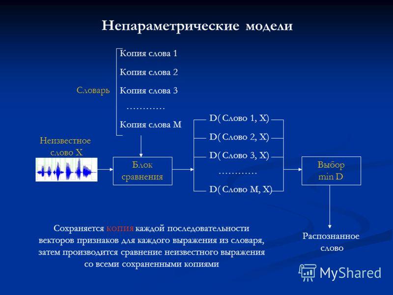 Непараметрические модели Сохраняется копия каждой последовательности векторов признаков для каждого выражения из словаря, затем производится сравнение неизвестного выражения со всеми сохраненными копиями Копия слова 1 Копия слова 2 Копия слова 3 Копи